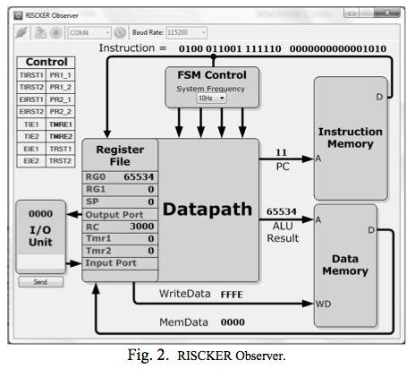 Paper XISCKER EN.pdf (page 1 of 3)